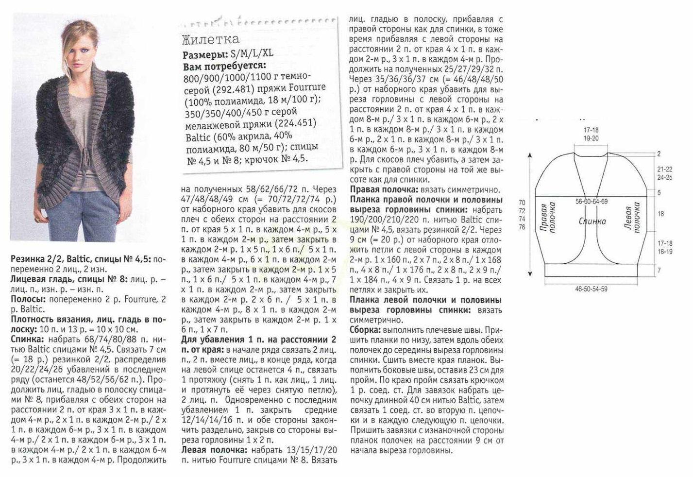 Вязаные модели из пряжи травка фото схема описание